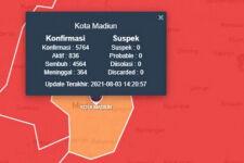 Turun Jadi Oranye, Kota Madiun Targetkan Jadi Level 3 PPKM - JPNN.com
